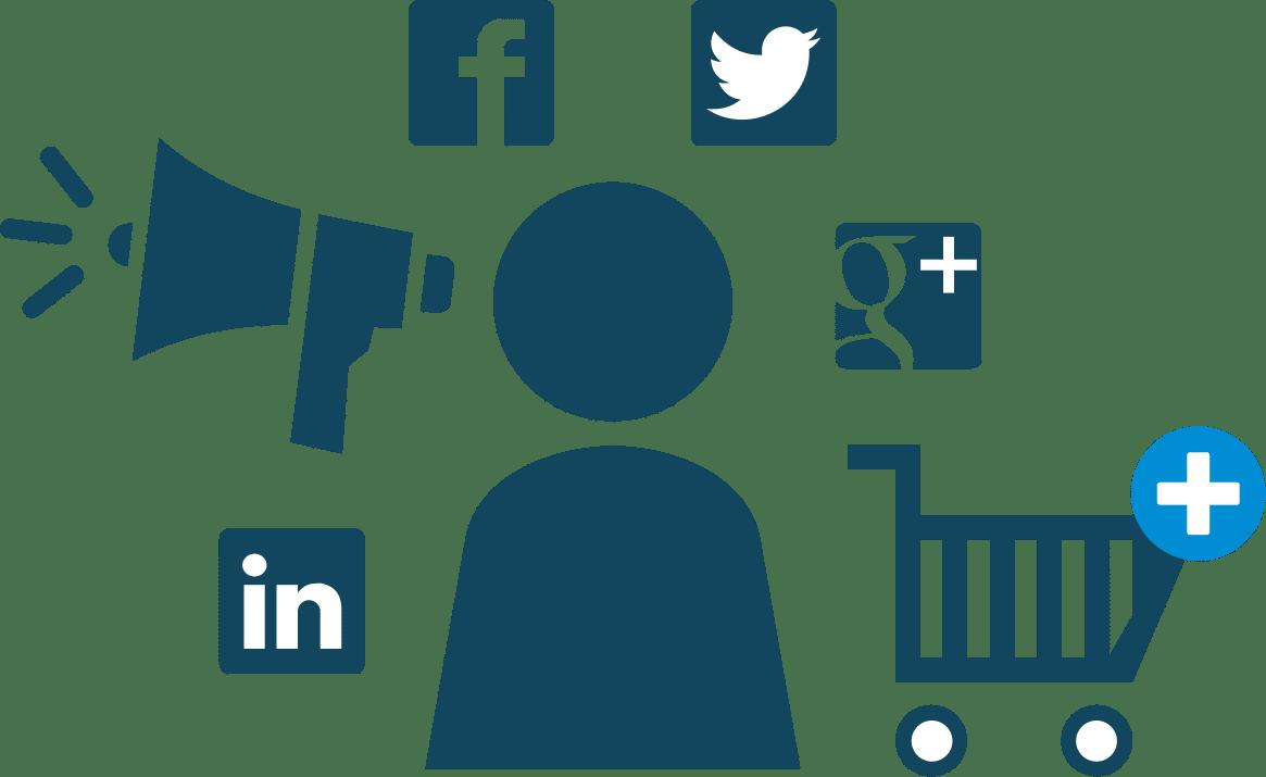 Der Inbound Marketing Weg Schritt 7