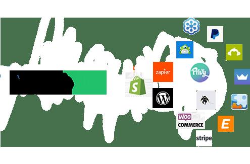 MailerLite-Partner-Integration